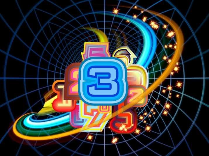 numerolgy- Khabar IndiaTV