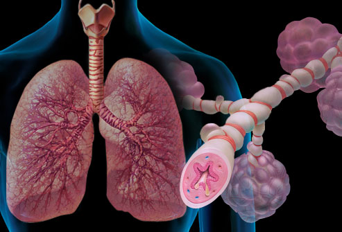 asthma- India TV