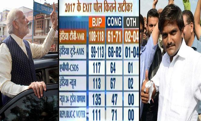 gujarat election exit poll- India TV