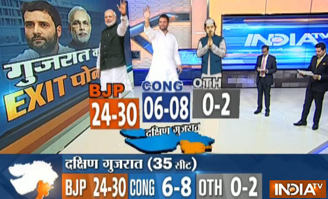 south gujarat exit poll- India TV