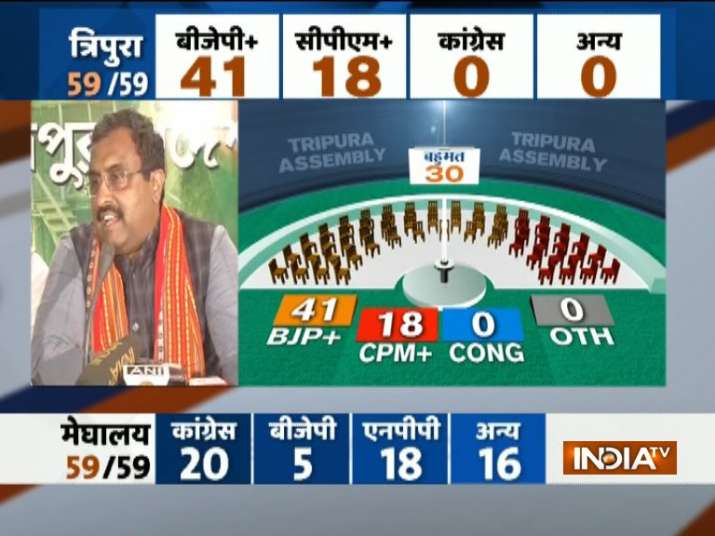 Election Results- India TV Paisa