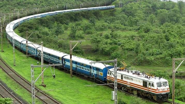 train- India TV Paisa