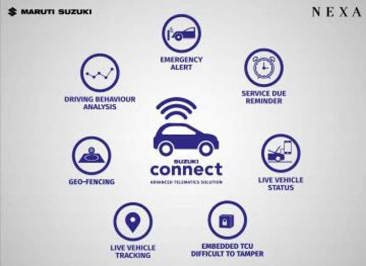 Maruti launches Suzuki Connect for Nexa Users- India TV Paisa