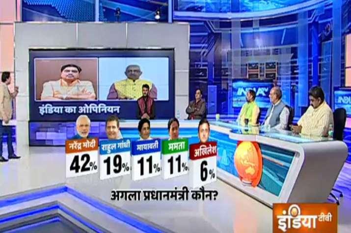 IndiaTV-CNX Opinion Poll- India TV