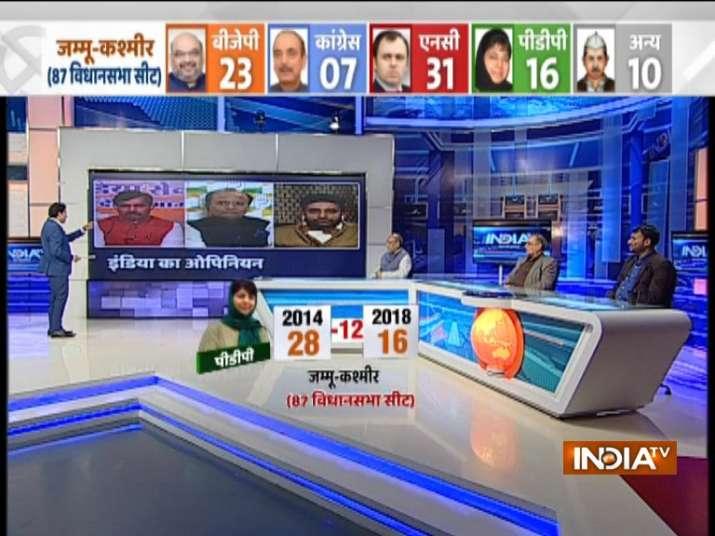 India TV CNX Opinion Poll on Jammu and Kashmir- India TV