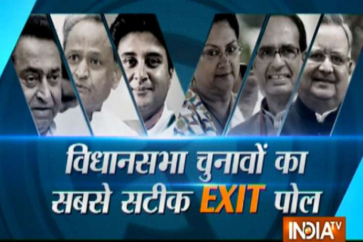 Exit poll on assembly elections- India TV