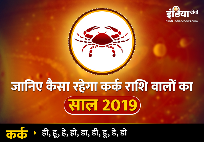 Yearly Horoscope- India TV
