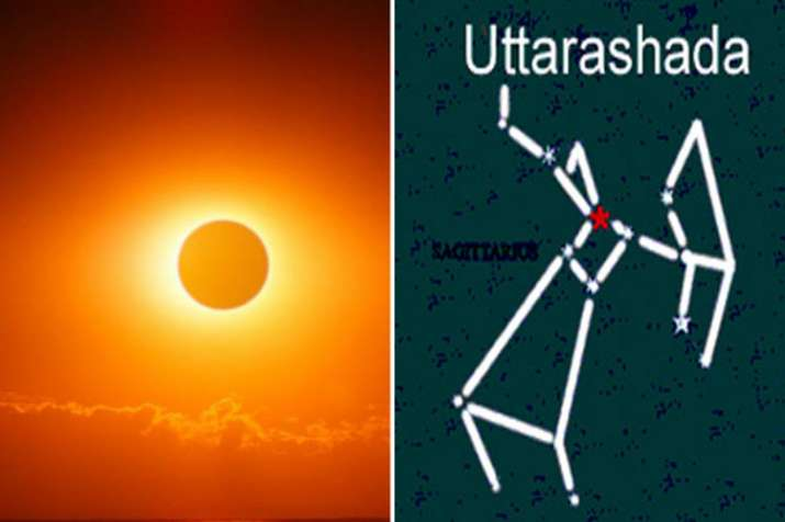 Sun transit uttarashada nakshatra on 11 january 2019 friday