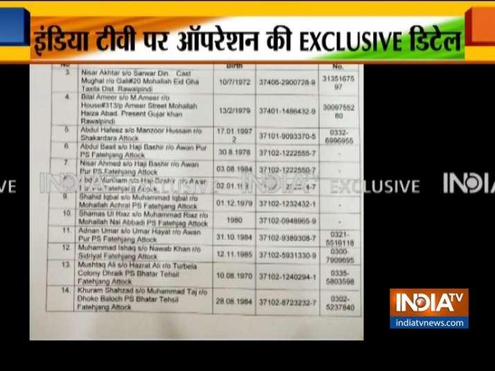 Balakot Terrorist List- India TV