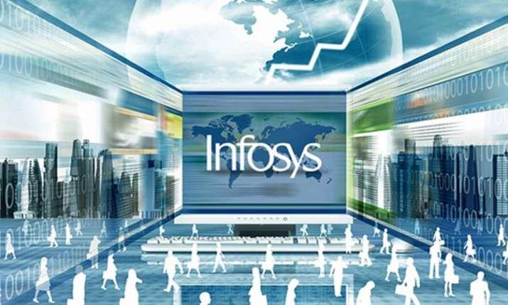 Infosys Q4 net profit up 10.5 pc to Rs 4,078 cr- India TV Paisa