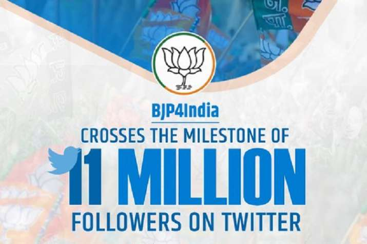 BJP crosses the milestone of 11 million followers on...- India TV