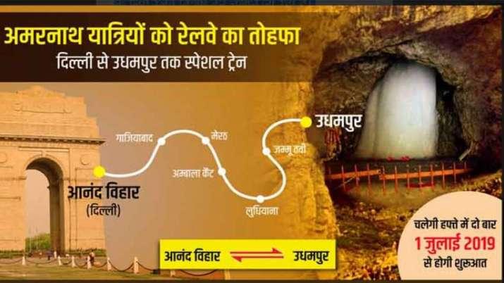 Amarnath yatra- India TV