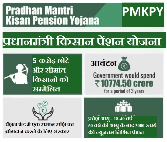 pradhan mantri kisan pension yojana (pmkpy)- India TV Paisa