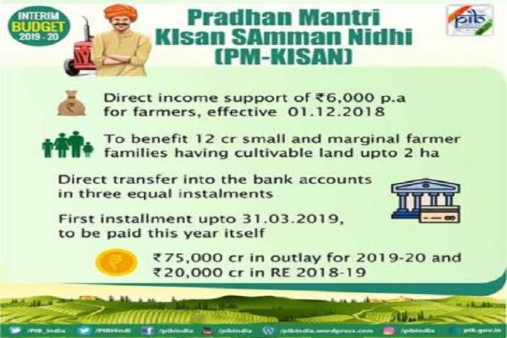 pradhan mantri kisan samman nidhi scheme- India TV Paisa