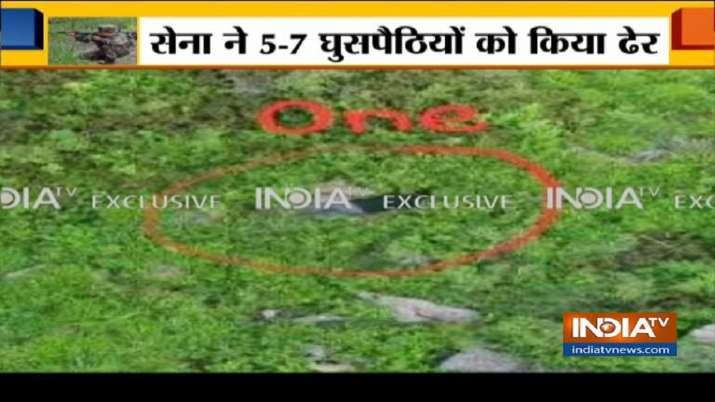 LoC- India TV