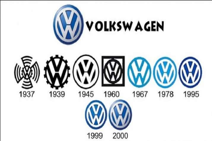 new volkswagen logo to be revealed at 2019 frankfurt motor show - India TV Paisa