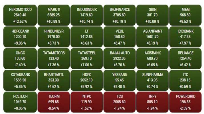 bse listed companies- India TV Paisa