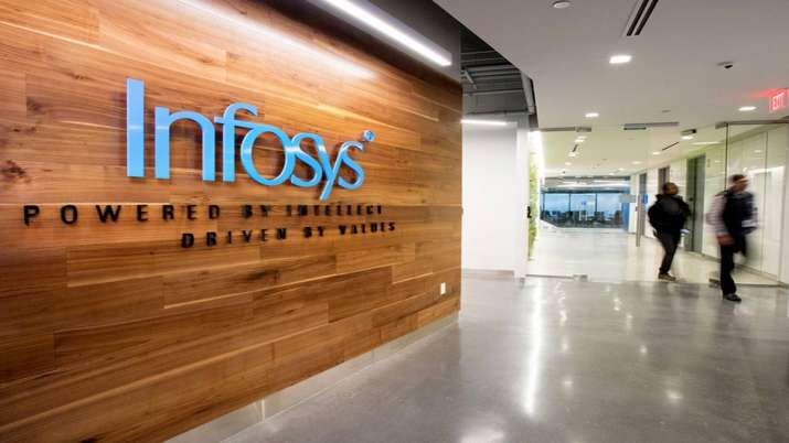 Infosys plunges 16 pc on whistleblower complaint, audit committee to conduct independent investigati- India TV Paisa