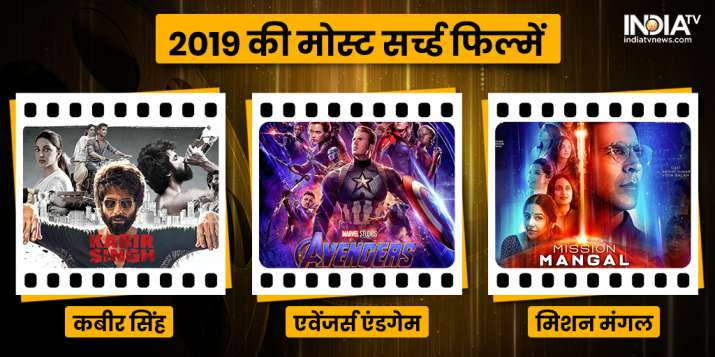 2019 most searched movies- India TV