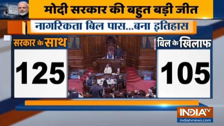 Citizenship Amendment Bill- India TV
